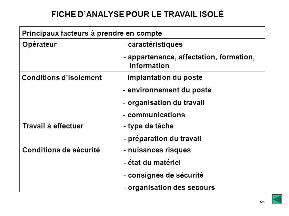 FICHE D'ANALYSE POUR LE TRAVAIL ISOLÉ