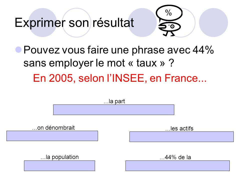 Exprimer son résultat % Pouvez vous faire une phrase avec 44% sans employer le mot « taux » En 2005, selon l'INSEE, en France...