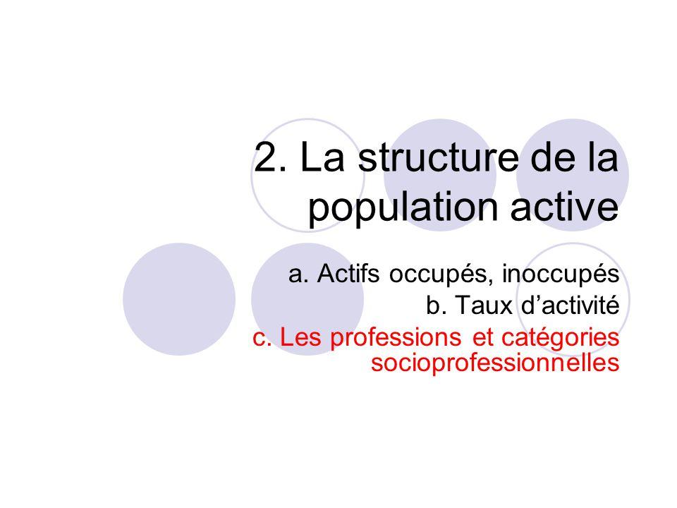 2. La structure de la population active