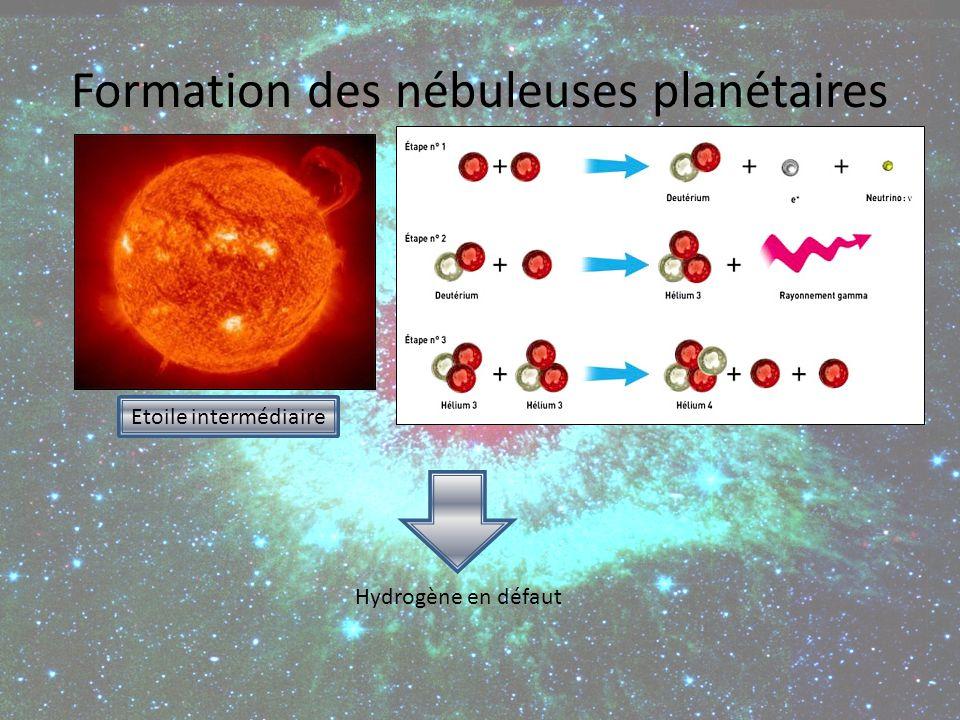 Formation des nébuleuses planétaires