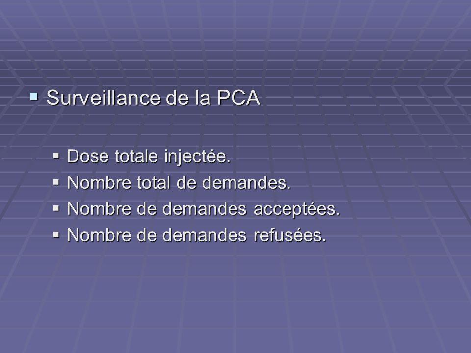 Surveillance de la PCA Dose totale injectée. Nombre total de demandes.