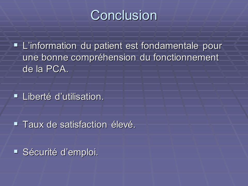 Conclusion L'information du patient est fondamentale pour une bonne compréhension du fonctionnement de la PCA.