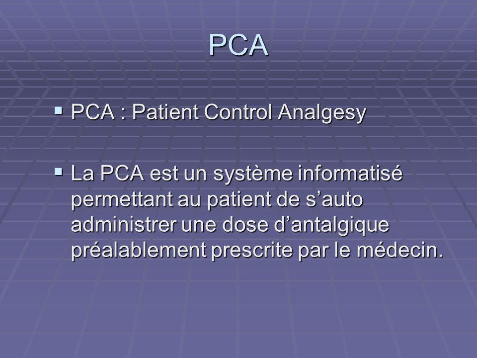 PCA PCA : Patient Control Analgesy
