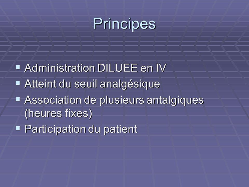 Principes Administration DILUEE en IV Atteint du seuil analgésique