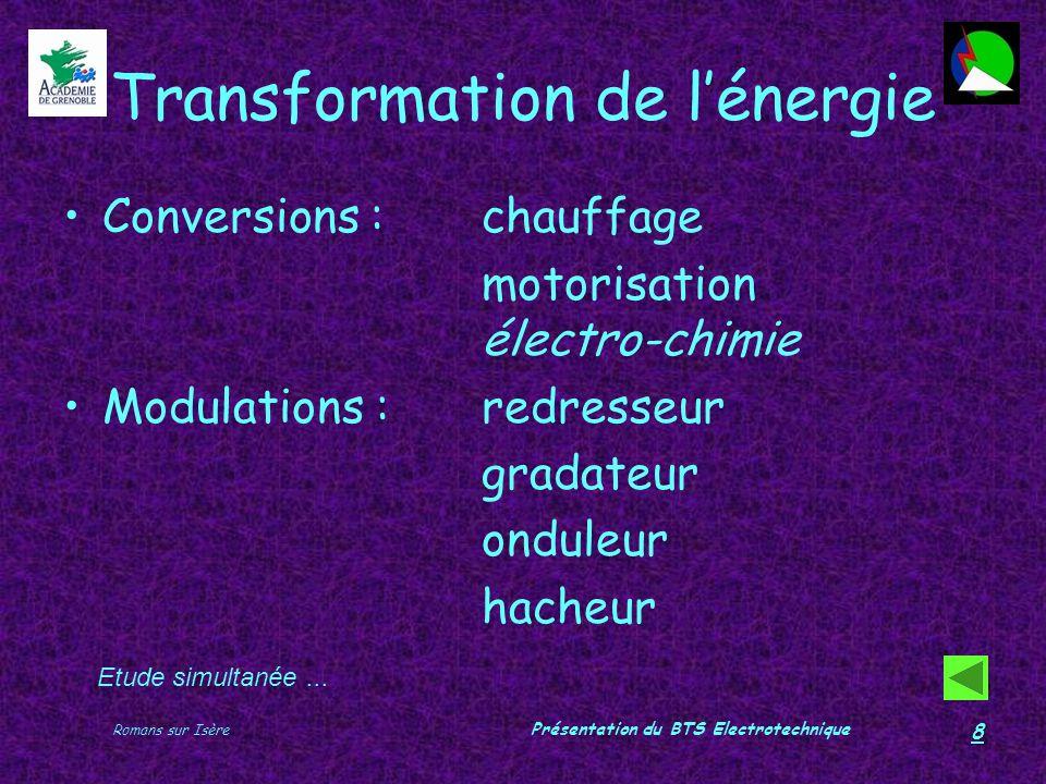 Transformation de l'énergie