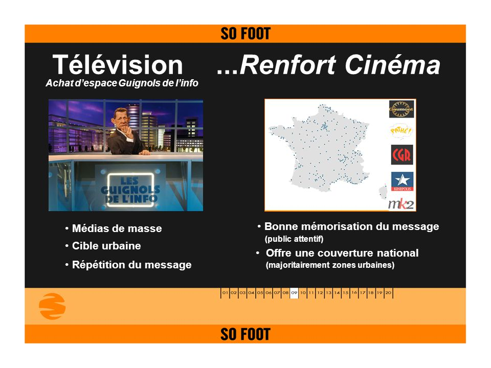 Télévision ...Renfort Cinéma