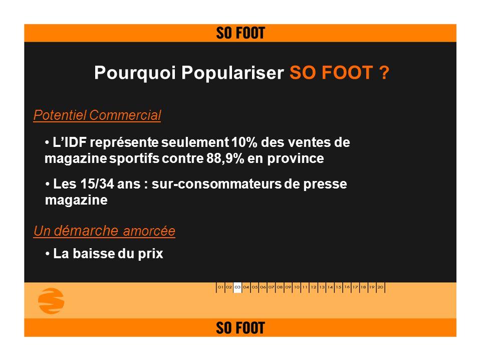 Pourquoi Populariser SO FOOT
