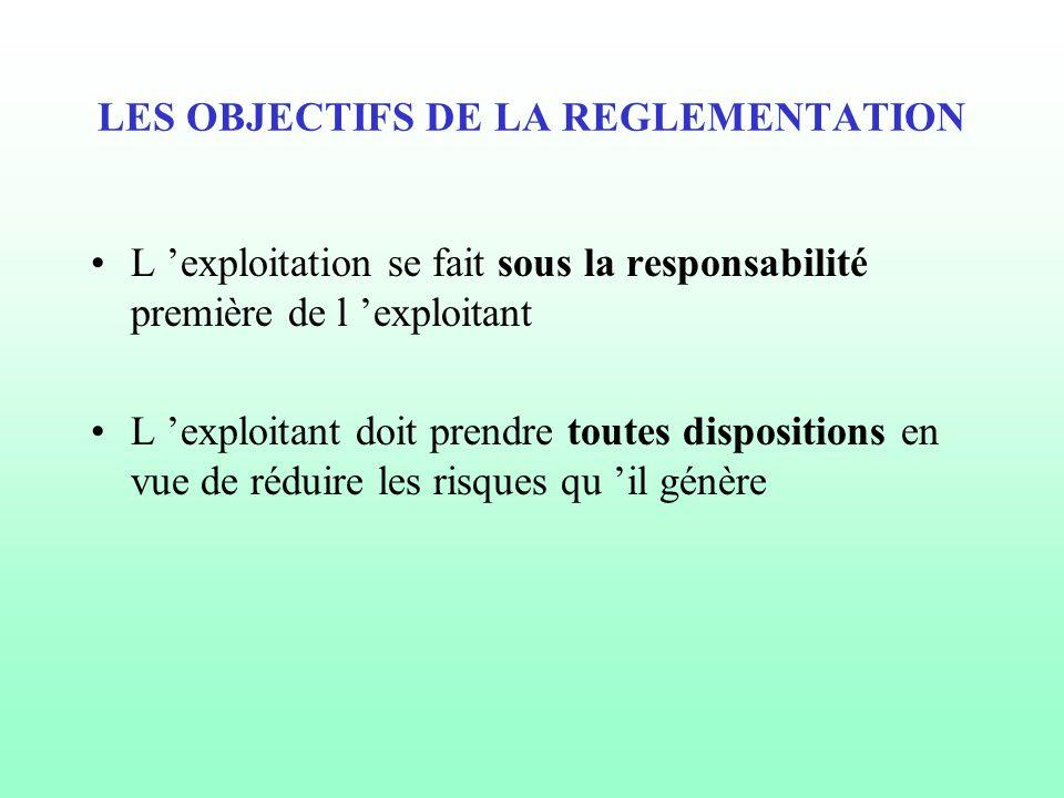 LES OBJECTIFS DE LA REGLEMENTATION