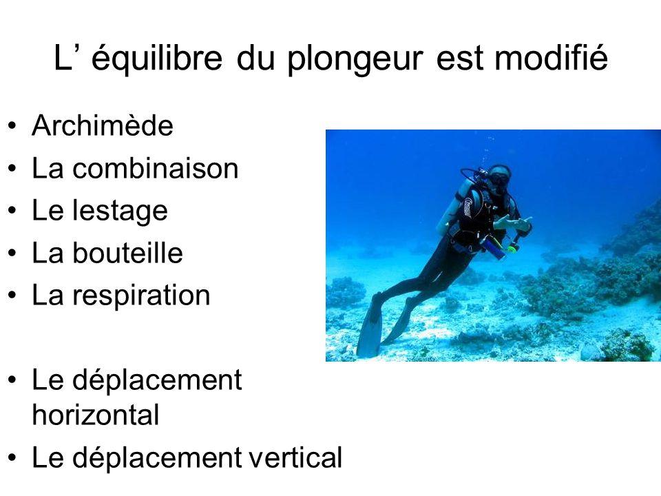 L' équilibre du plongeur est modifié
