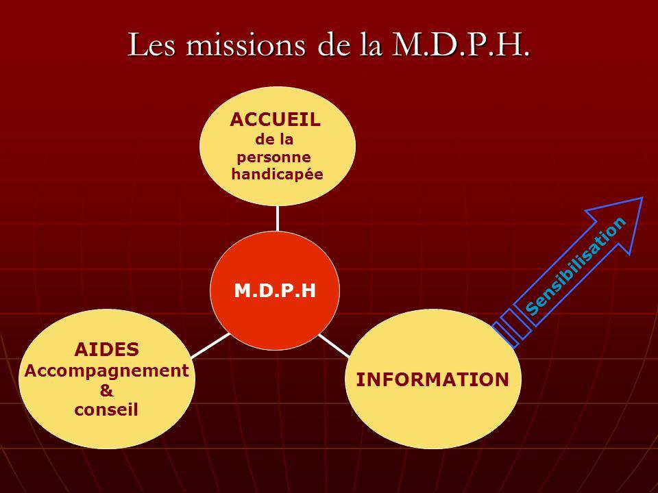 Les missions de la M.D.P.H. ACCUEIL M.D.P.H AIDES INFORMATION
