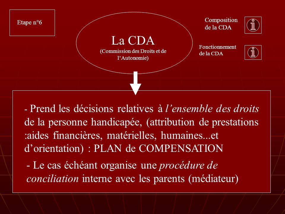 La CDA (Commission des Droits et de l'Autonomie)