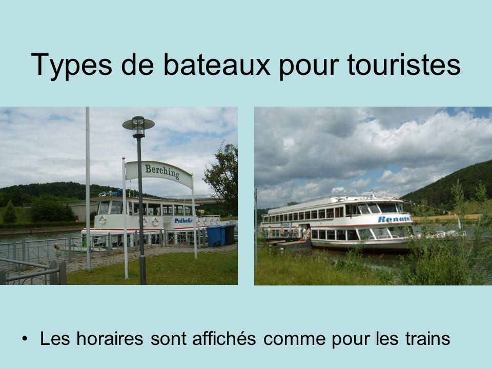 Types de bateaux pour touristes