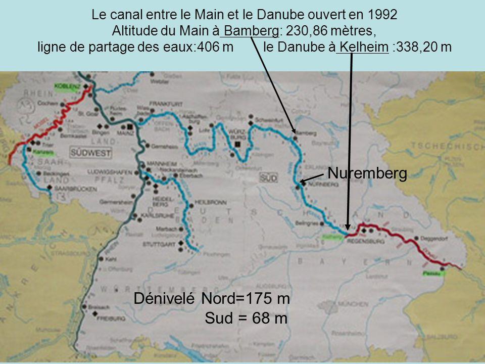 Nuremberg Dénivelé Nord=175 m Sud = 68 m