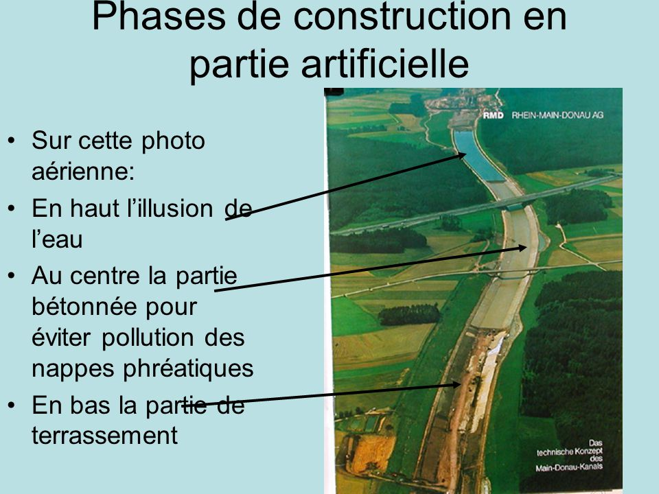 Phases de construction en partie artificielle