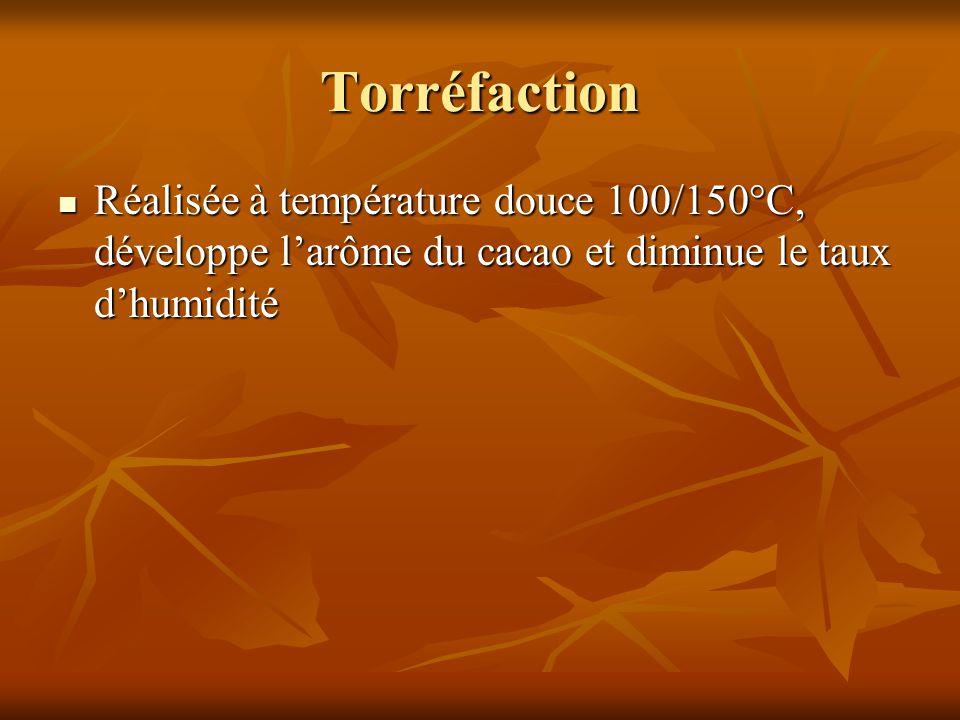Torréfaction Réalisée à température douce 100/150°C, développe l'arôme du cacao et diminue le taux d'humidité.