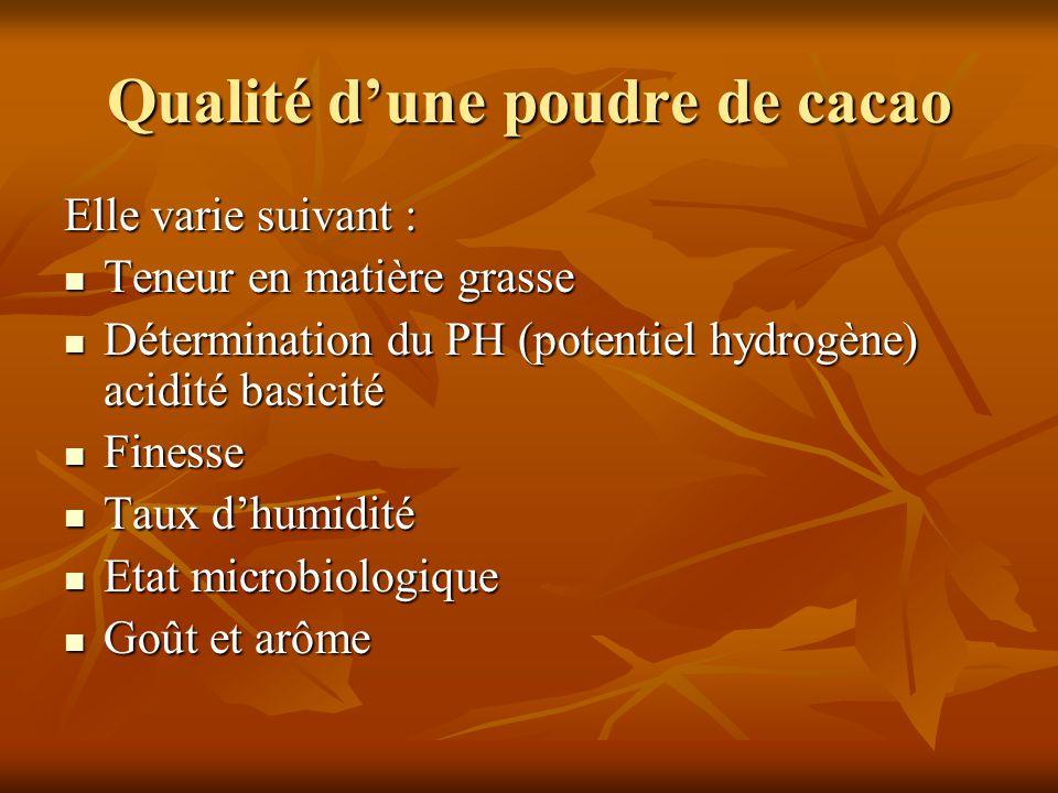 Qualité d'une poudre de cacao