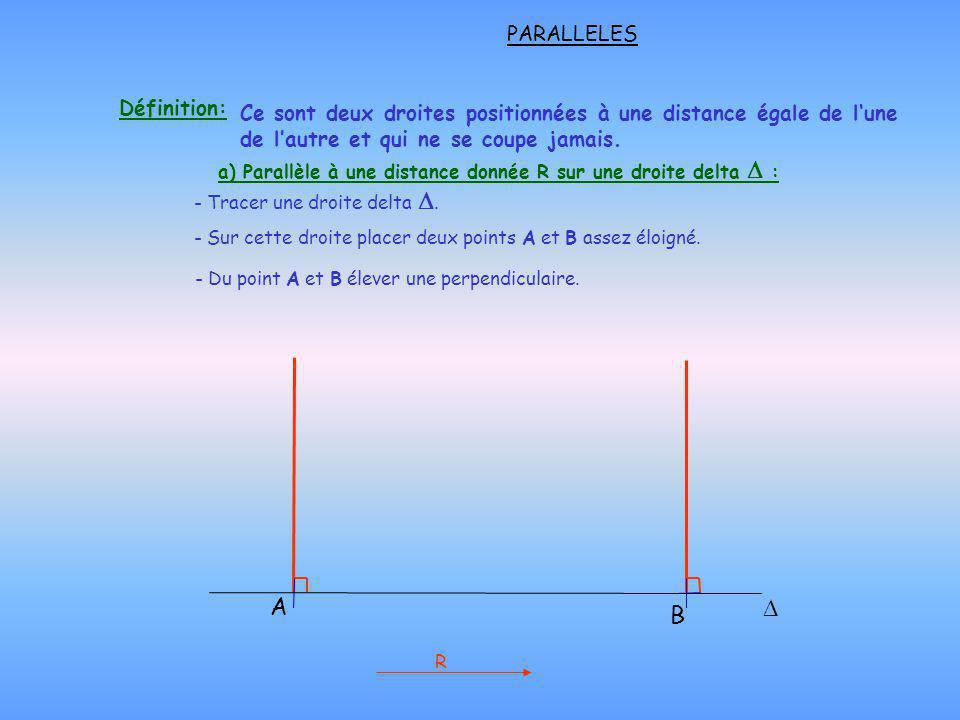 a) Parallèle à une distance donnée R sur une droite delta D :