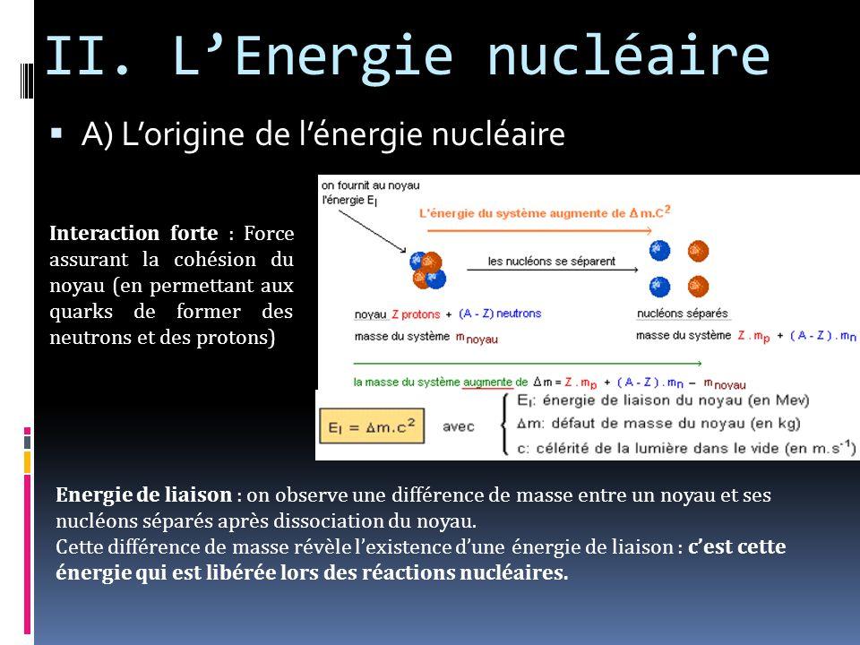 II. L'Energie nucléaire