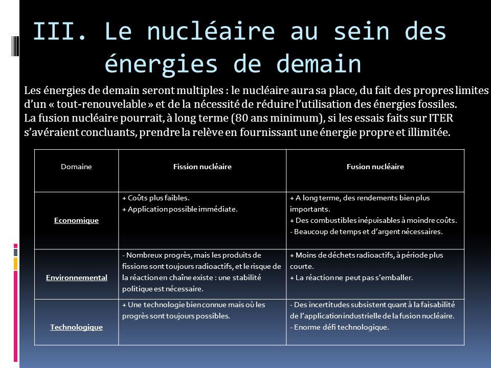 III. Le nucléaire au sein des énergies de demain