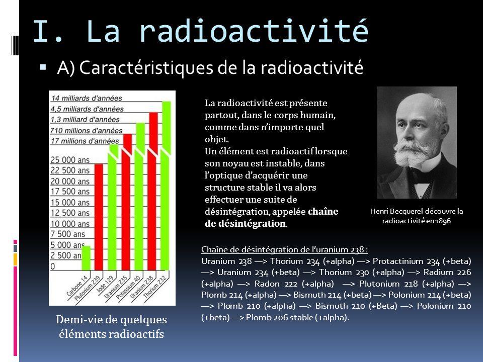 I. La radioactivité A) Caractéristiques de la radioactivité