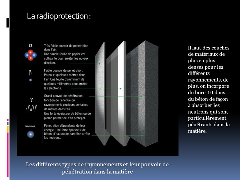 La radioprotection :