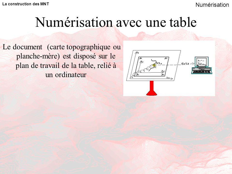 Numérisation avec une table