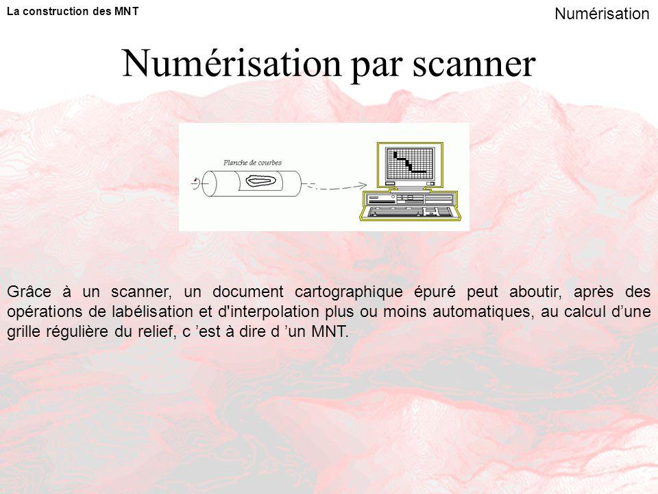 Numérisation par scanner