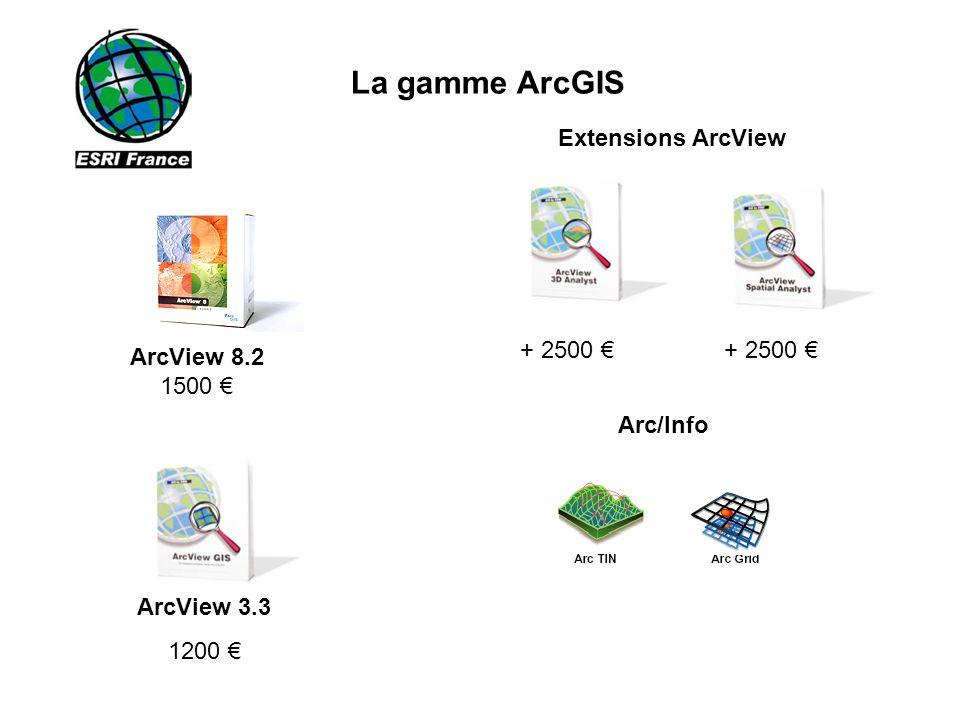 La gamme ArcGIS Extensions ArcView + 2500 € + 2500 €