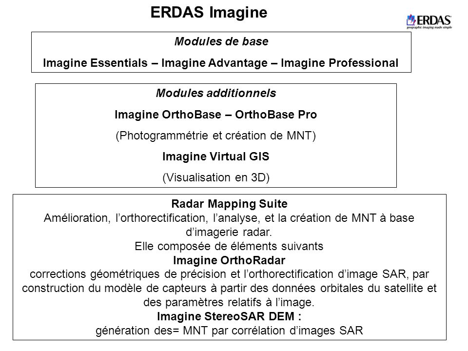 ERDAS Imagine Modules de base