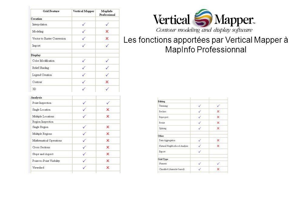 Les fonctions apportées par Vertical Mapper à MapInfo Professionnal