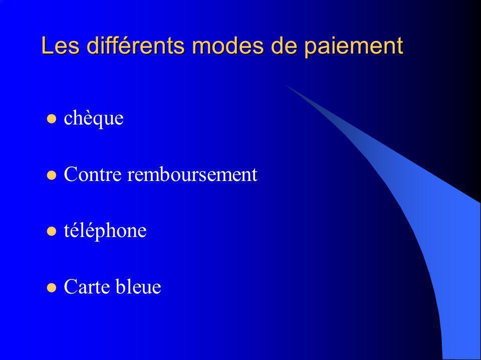 Les différents modes de paiement