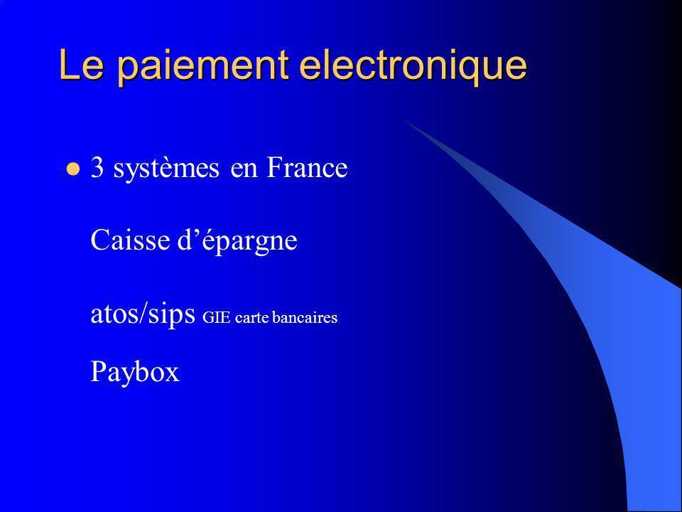 Le paiement electronique