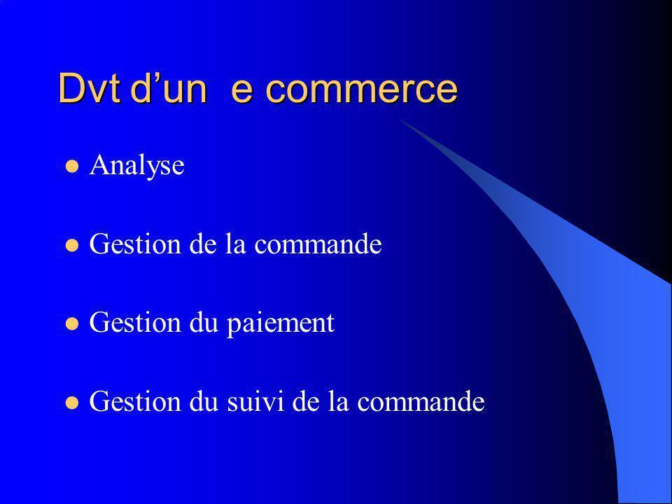 Dvt d'un e commerce Analyse Gestion de la commande Gestion du paiement