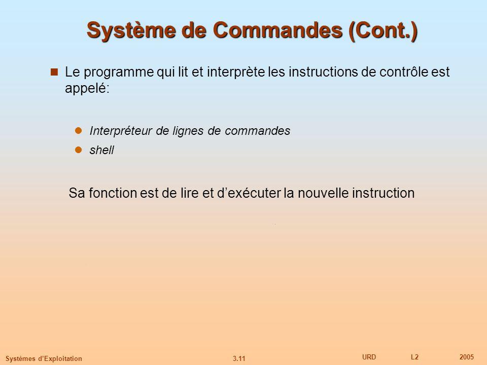 Système de Commandes (Cont.)