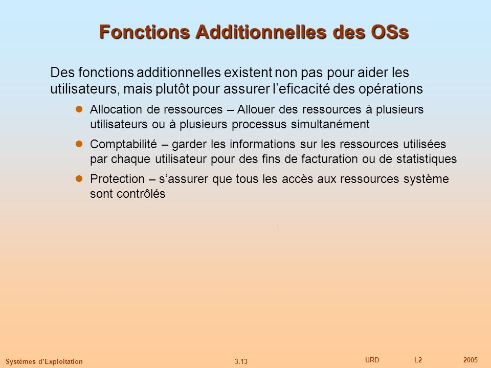 Fonctions Additionnelles des OSs
