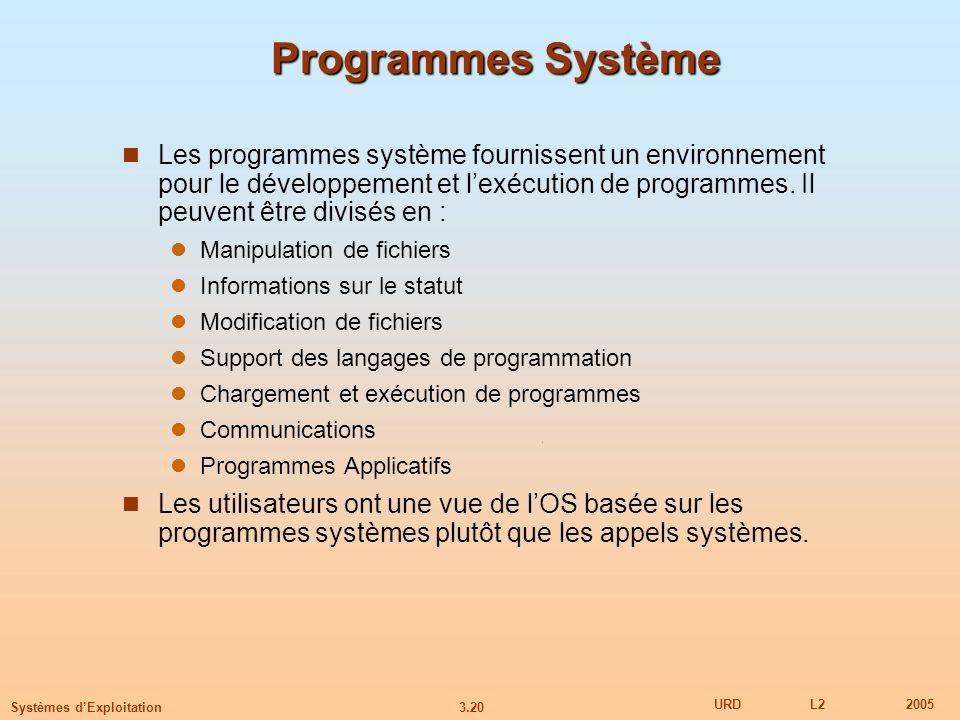 Programmes Système