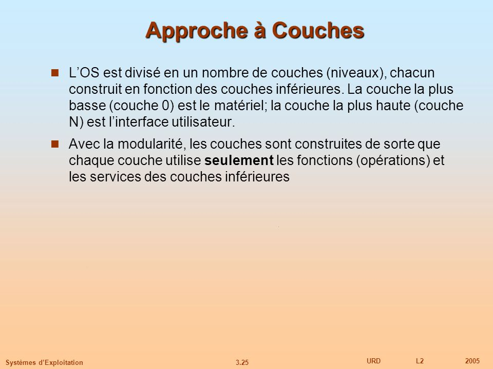 Approche à Couches