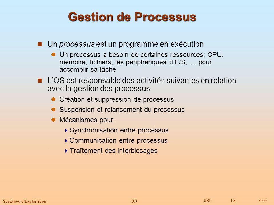 Gestion de Processus Un processus est un programme en exécution