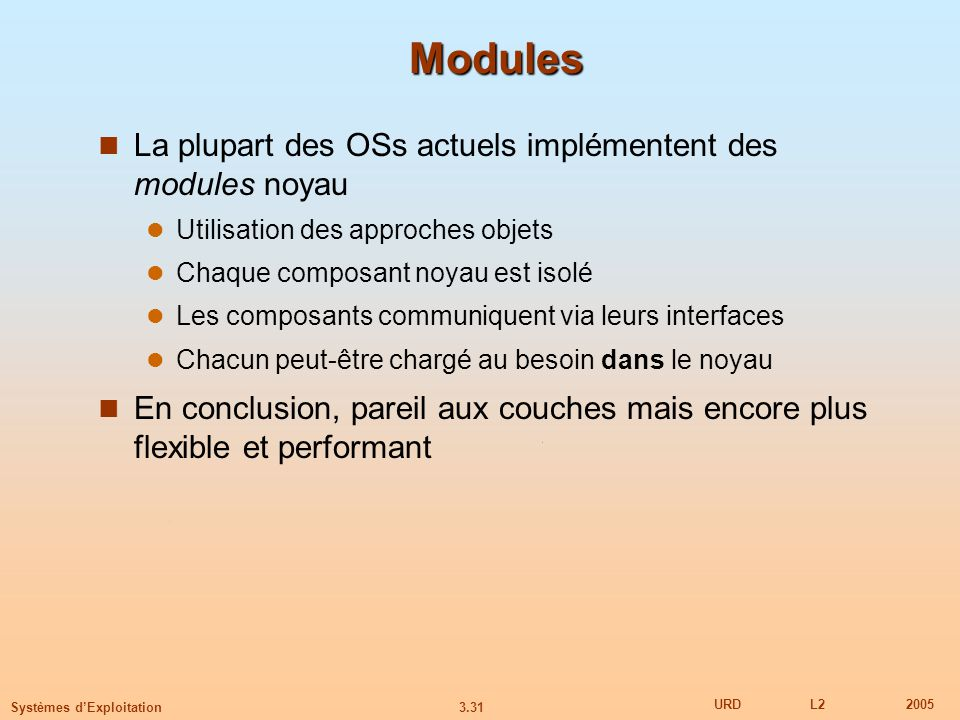 Modules La plupart des OSs actuels implémentent des modules noyau