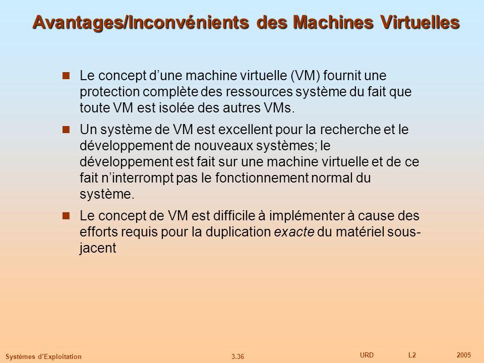 Avantages/Inconvénients des Machines Virtuelles