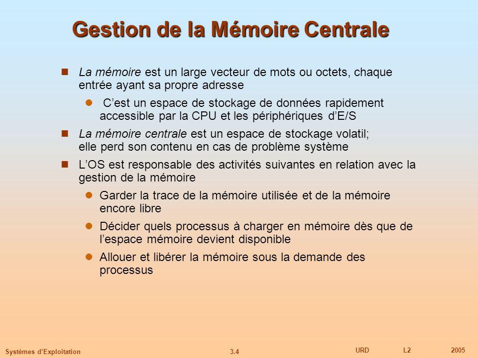 Gestion de la Mémoire Centrale