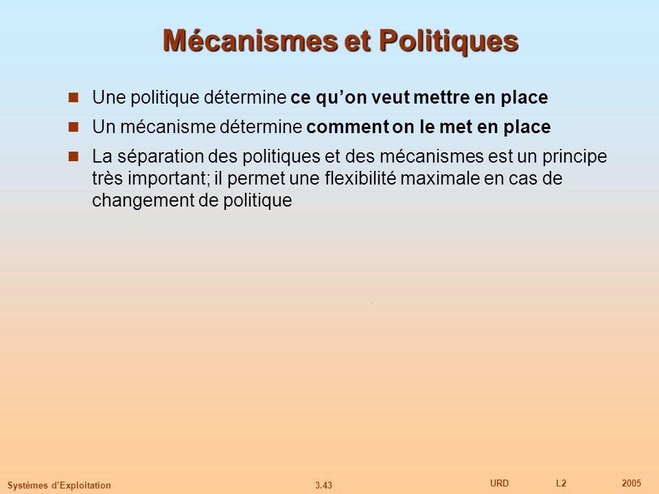 Mécanismes et Politiques