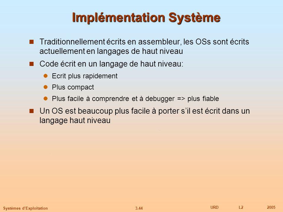 Implémentation Système