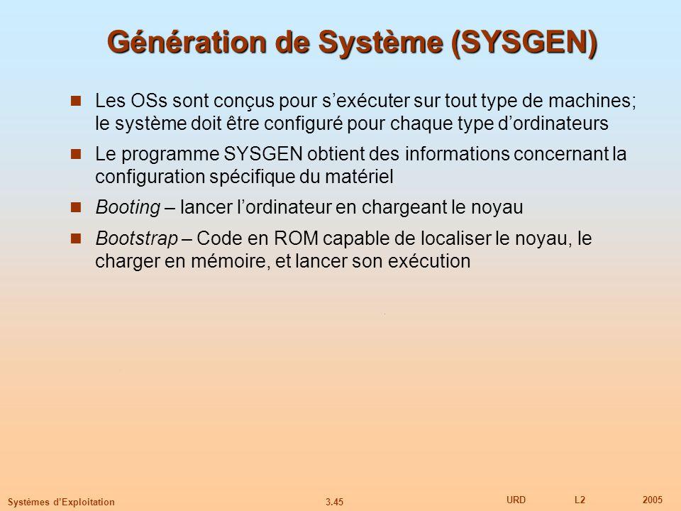 Génération de Système (SYSGEN)