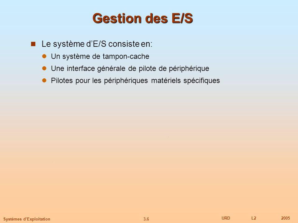 Gestion des E/S Le système d'E/S consiste en: