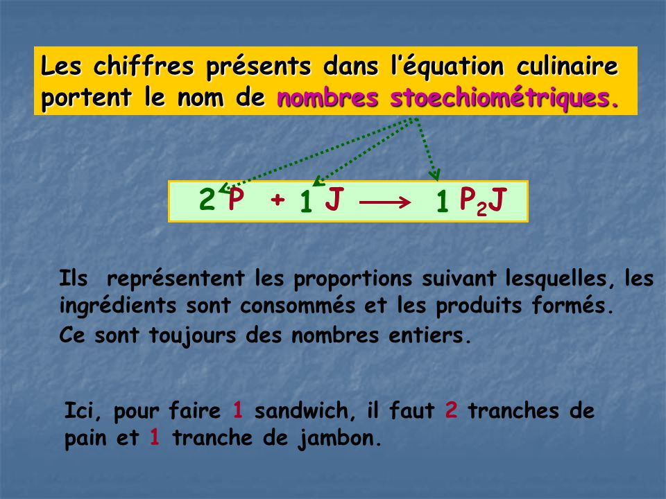 2 P + J 1 1 Les chiffres présents dans l'équation culinaire
