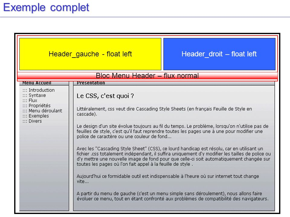 Exemple complet Header_gauche - float left Header_droit – float left