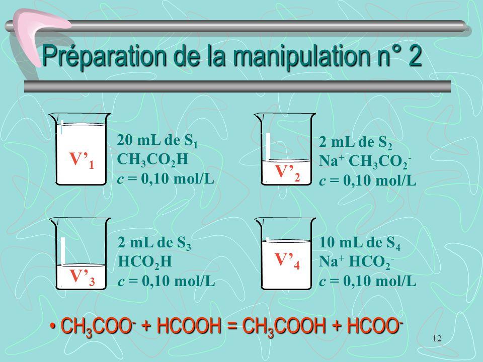 Préparation de la manipulation n° 2