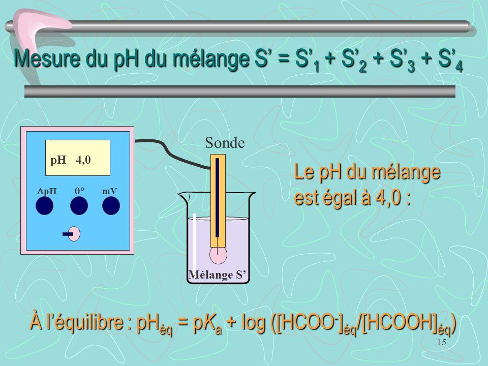 Mesure du pH du mélange S' = S'1 + S'2 + S'3 + S'4