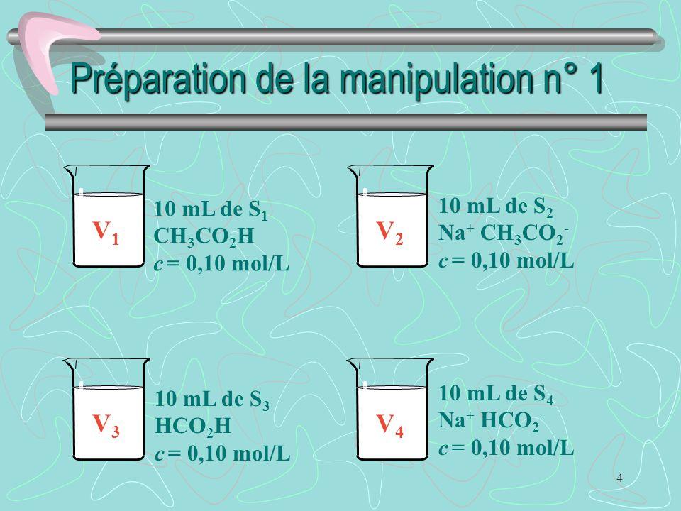 Préparation de la manipulation n° 1